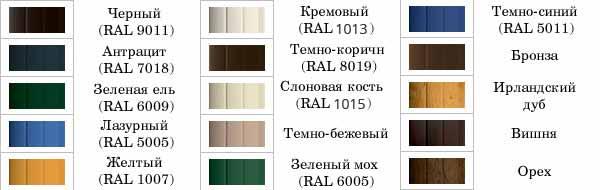 Шкаф на балкон. Цветовая гамма